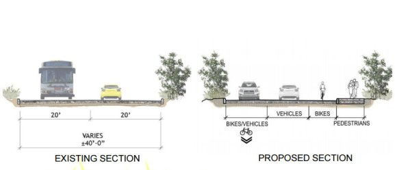 The plan for Persia includes a narrowed roadway with a sidewalk and bike lane. Image: SF Rec and Parks [PDF]