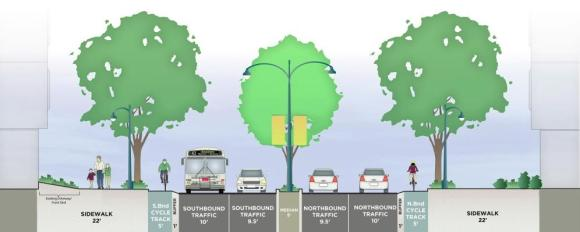 Raised bike lanes and landscaping will eliminate street parking. Image: SFMTA