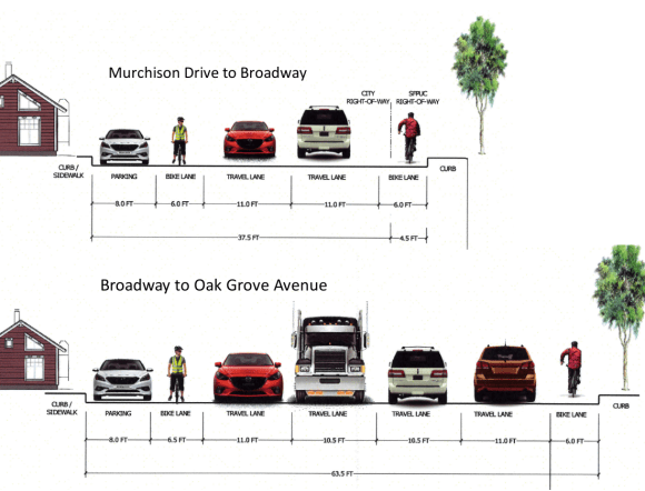 Funds for over two miles of new bike lanes on California Drive in Burlingame were cut by the SMCTA at the final approval of this year's $4.9 million for pedestrian and bicycle safety projects. Image: City of Burlingame
