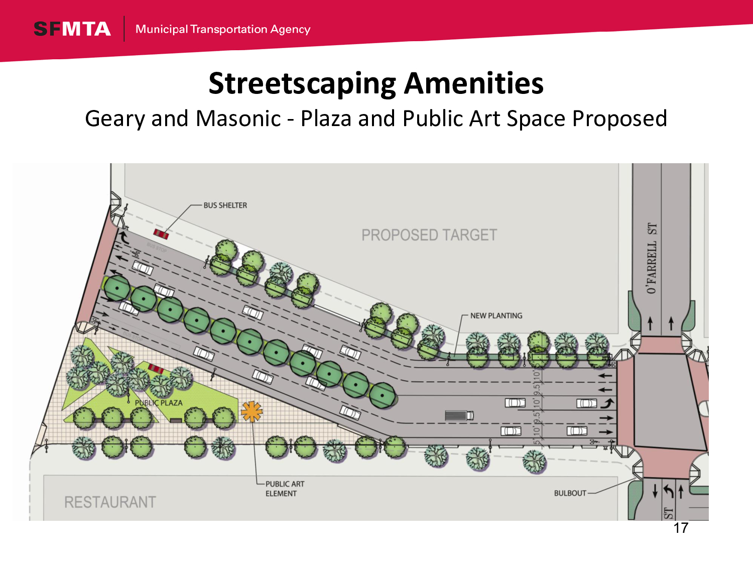 An SFMTA official at the meeting said they had not discussed extending the bike lanes into the intersections. Image: SFMTA.