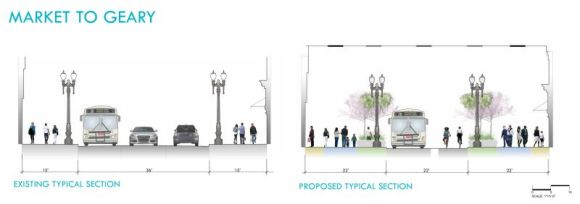 Stockton-Market-to-Geary-cross-section