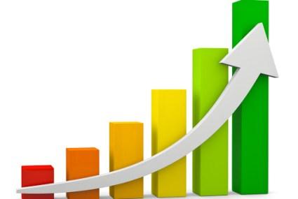 Importance of SEO Chart