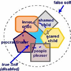 false self sfhelp.org
