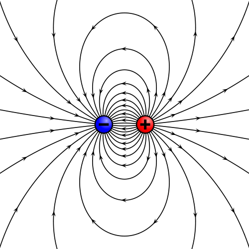 electric_dipole
