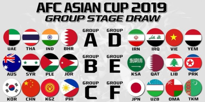 The 2019 AFC Asian Cup squad for all the teams are out.