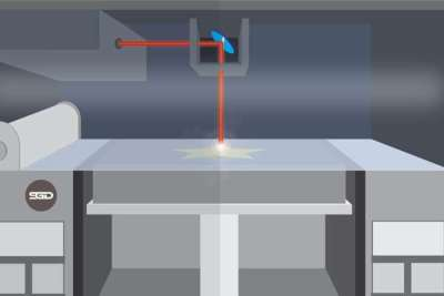 SLS PRINTING PROCESS - 3D Printing