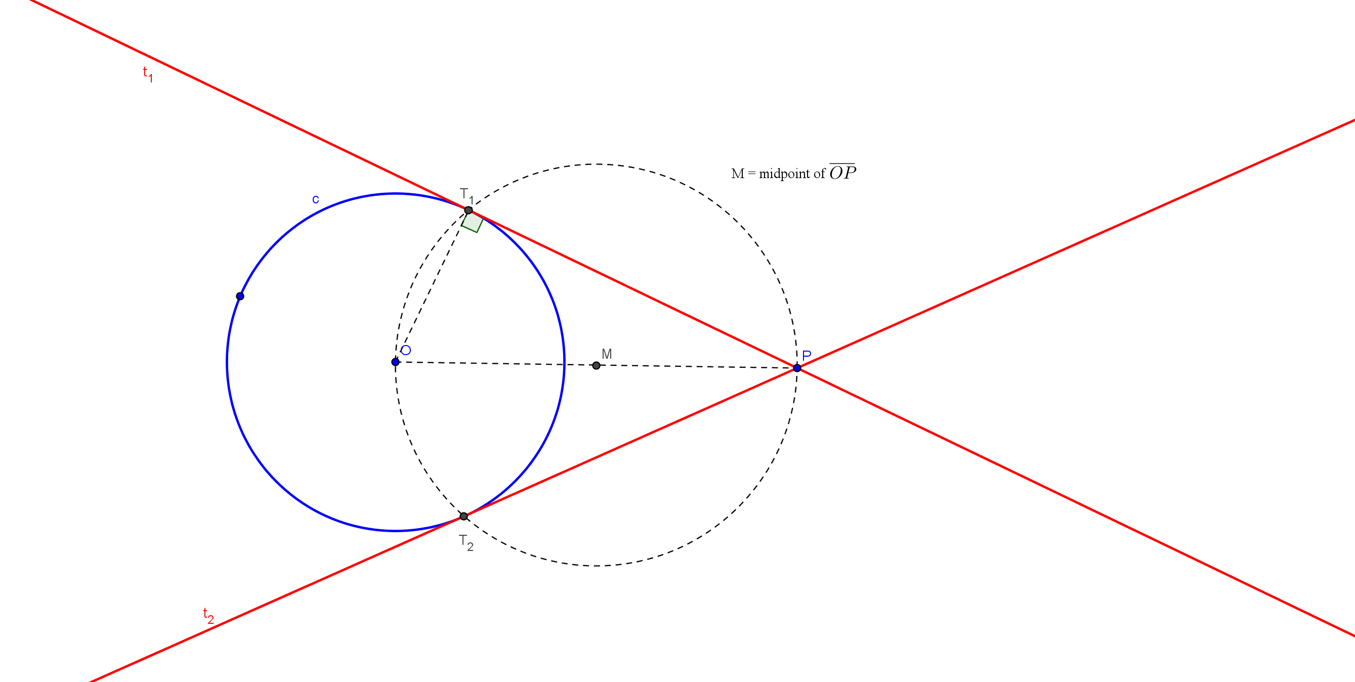 Tangent Lines To An Ellipse Through A Point Particular