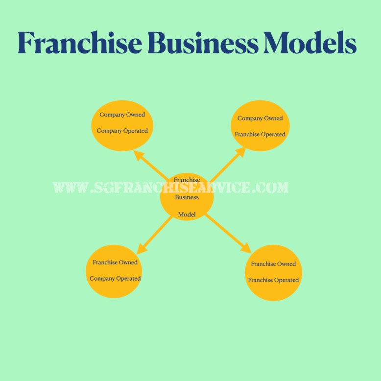 franchise-model-infographic