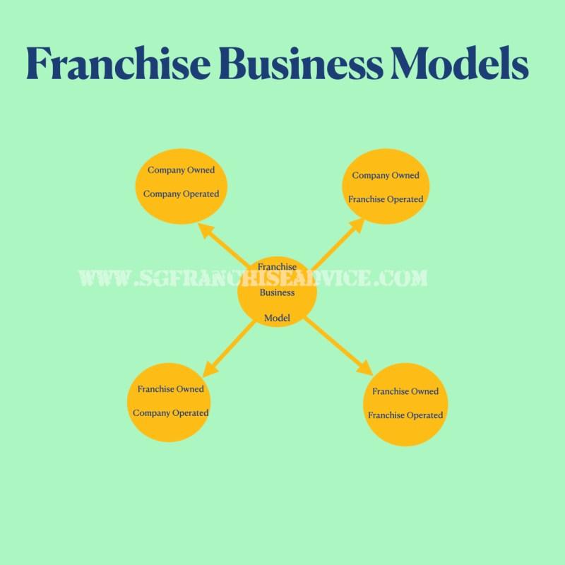 franchise-model-infographic