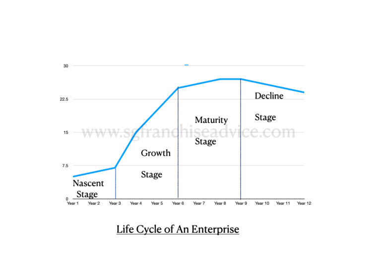 entrepreneur-life-cycle-infographic