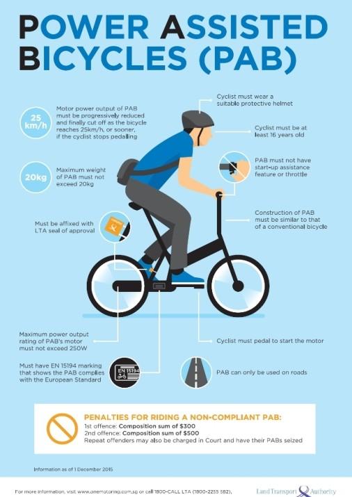 electric bike regulations