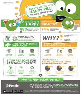 Peatix_Infographic