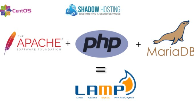 How to Install the LAMP Stack on Your Fresh CentOS 7 VPS