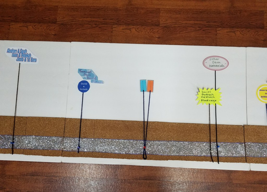 Bible Teaching Aids: Make a Timeline for your Classroom