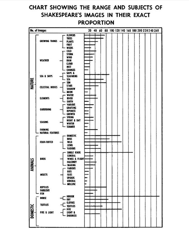 chart 1 cor