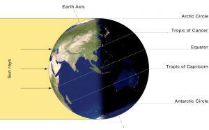 Earth-lighting-summer-solstice