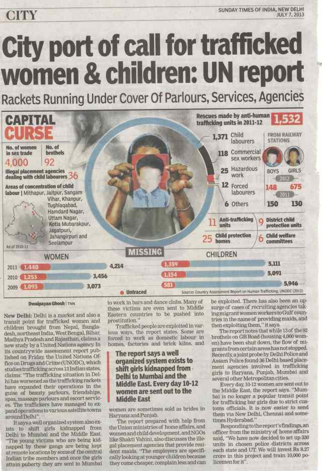 Delhi port of call for trafficked women and children: UN report