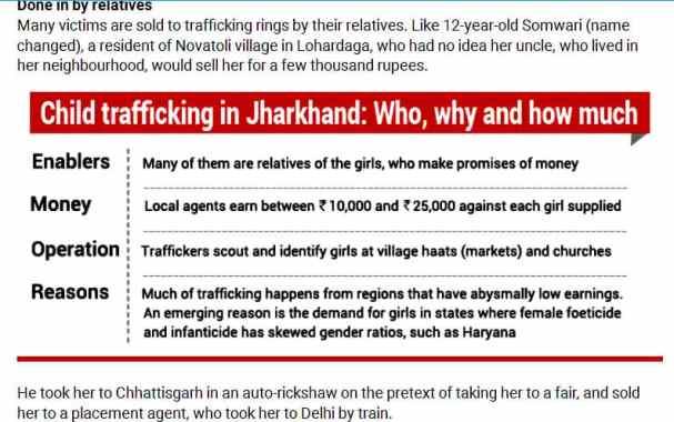 Jharkhand Trafficking 2