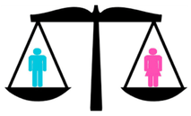 Image result for equality between men and women