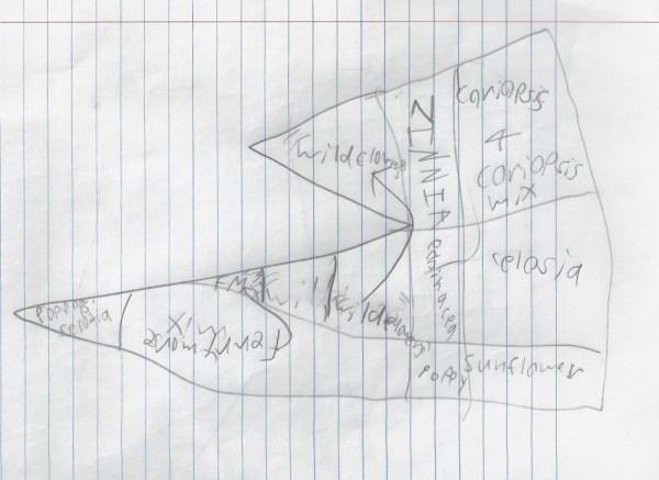 Eamon's garden map on Shalavee.com