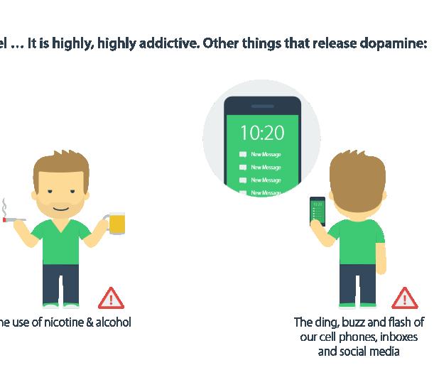 dopamine is addictive on Shalavee.com