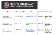 2017 Glouberman Tournament Schedule