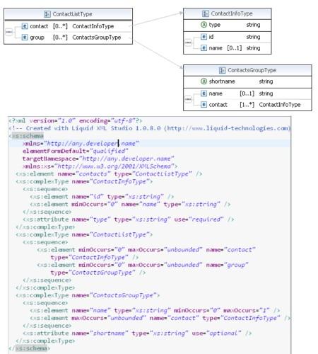 XML Schema