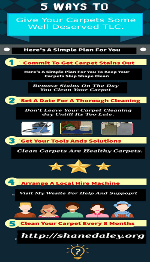 Carpet cleaning infografic