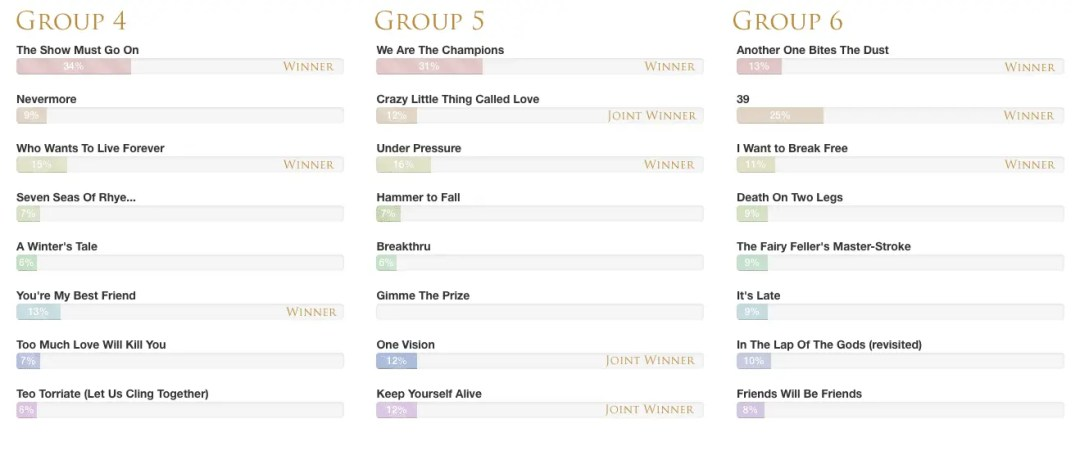 Top 50 Queen Songs - Group Winners 2