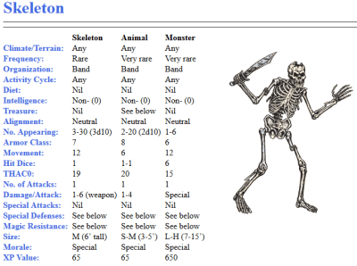 Skeleton monster manual listing