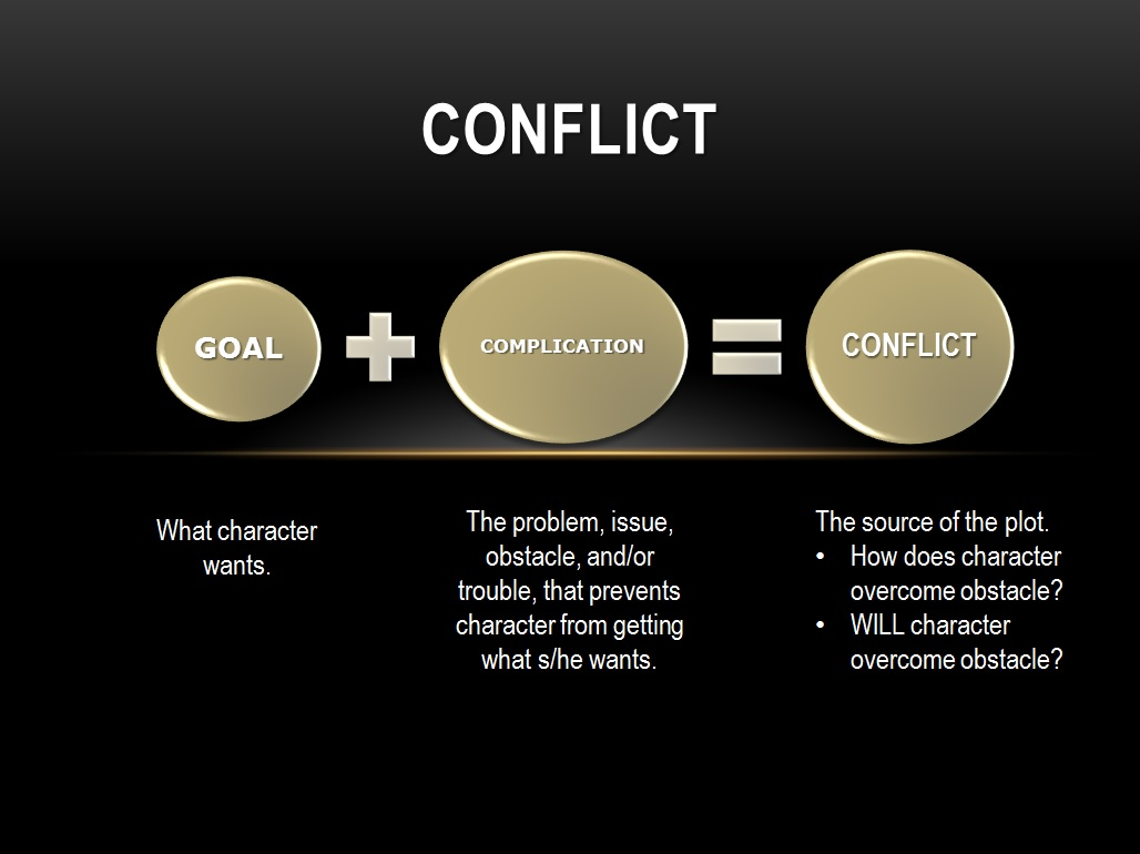 Conflict Variations