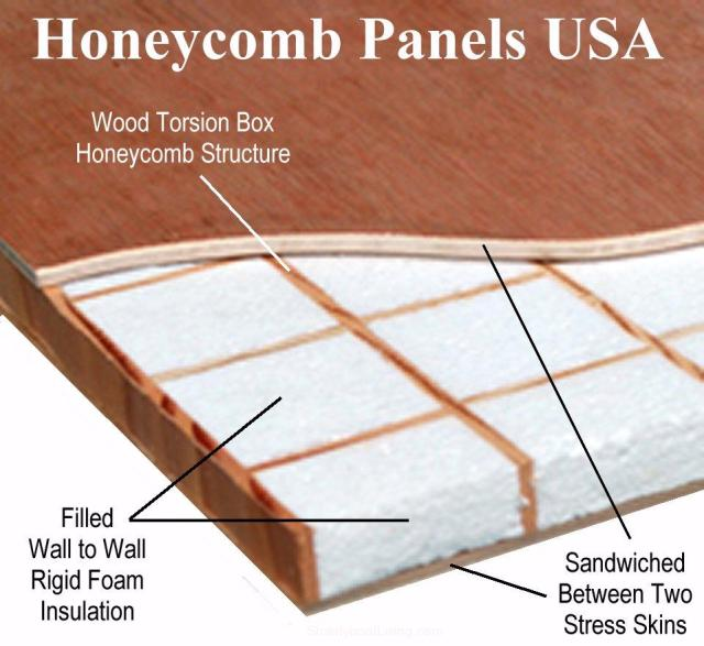 Honeycomb-Panels-USA-wood-torsion-box-honeycomb-core-structure-foam-composite-honeycomb-panel