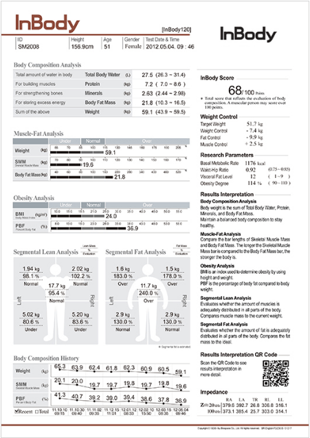 Body Composition Assessment Results Sheet