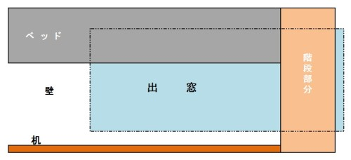 ロフトベッド_側面図