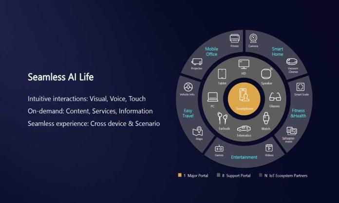Huawei Sets Eyes on Providing a Seamless AI Life in Pakistan