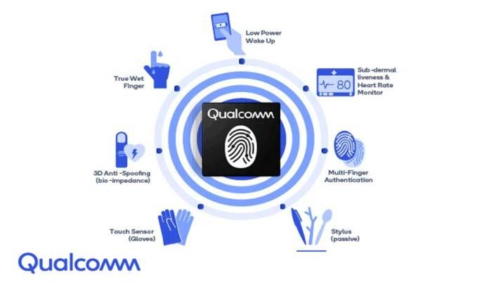 Samsung is preparing to replace Qualcomm's fingerprint sensor