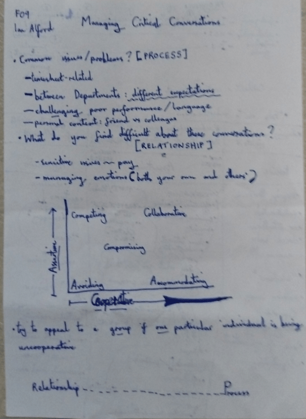 An image of the first page of the notes taken by Chris Larham while attending a session entitled 'Managing Critical Conversations', on 13.2.17.