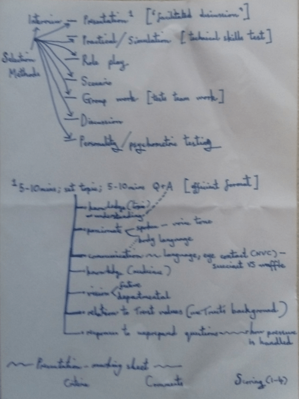 Image of the second page of the handwritten notes made by Chris Larham while attending a session entitled 'Values-based Recruitment and Selection' on 14.2.17.