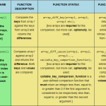 First two rows of the PHP mini-quiz, sized for desktop viewing.