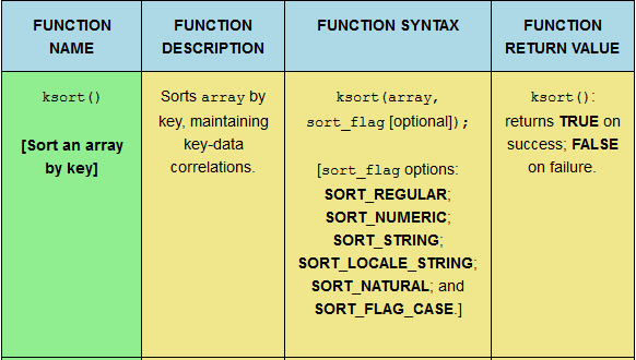 Example of the desktop layout