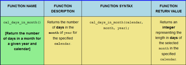 The first row of the PHP calendar function quiz, sized for desktop viewing.