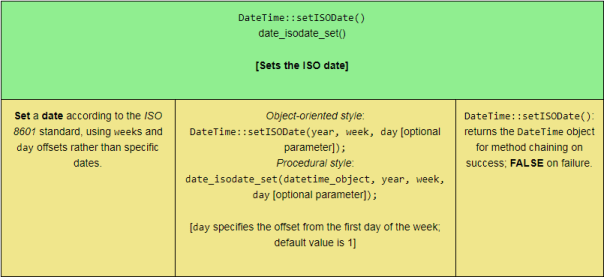 First two rows of the Date/Time Function Mini-Quiz 2, sized for tablet viewing.
