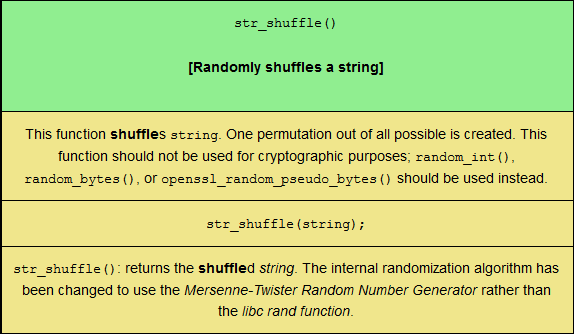 The str_shuffle PHP String function, sized for mobile viewing.