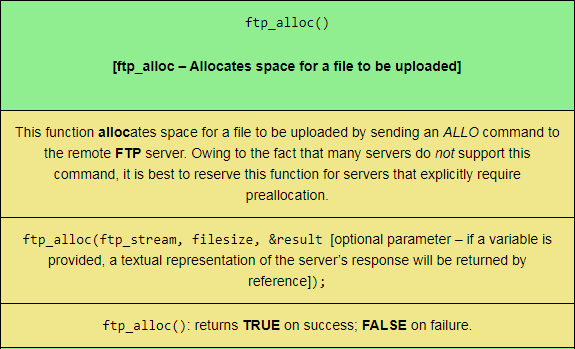 The ftp_alloc PHP FTP function, sized for mobile viewing.