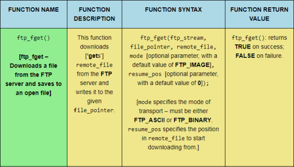 The ftp_fget PHP FTP function, sized for desktop viewing.