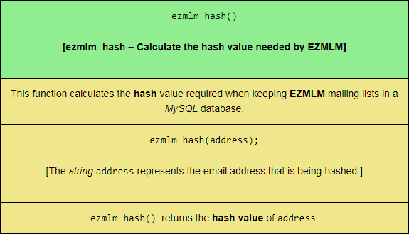 The ezmlm_hash PHP mail function, sized for mobile viewing.