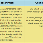 The php_check_syntax PHP function, sized for desktop viewing.