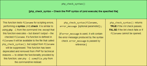 The php_check_syntax PHP function, sized for tablet viewing.