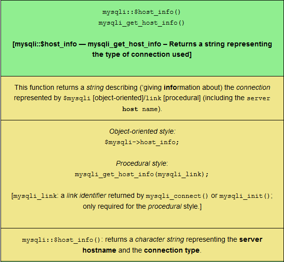 The mysqli::$host_info() PHP MySQLi function, sized for mobile viewing.