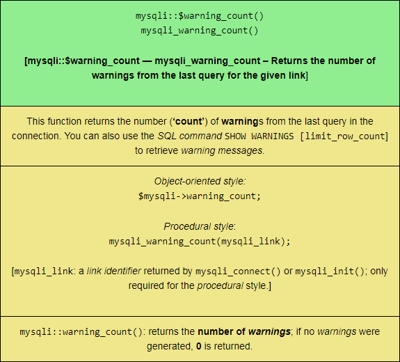 The mysqli::$warning_count() PHP MySQLi function, sized for mobile viewing.